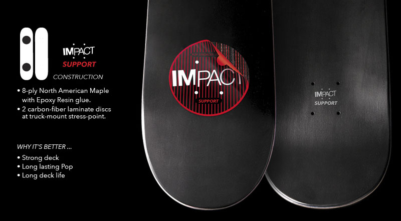 Impact-Deck-Konstruktion
