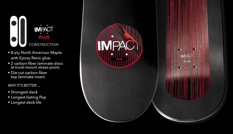 Impact-Plus-Deck-Konstruktion